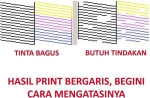 printer bergaris dan putus-putus